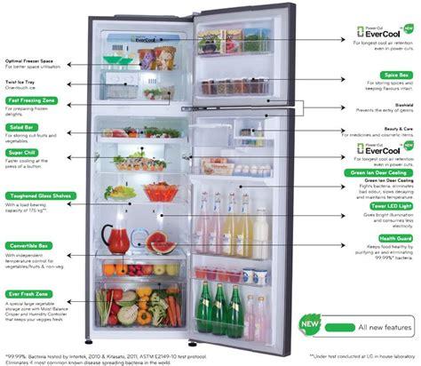Harga Merk Kulkas Lg daftar harga kulkas lemari es terbaru daftar harga