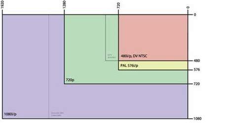 format video analog adalah format file video