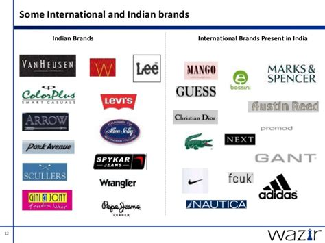 Wardrobe Brands In India by Top 10 Clothing Brands In India