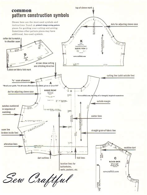 pattern dressmaking sewing pattern symbols worksheet choice image craft