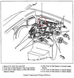 ground diagram 2000 chevy s10 ground wiring diagram wiring diagram with