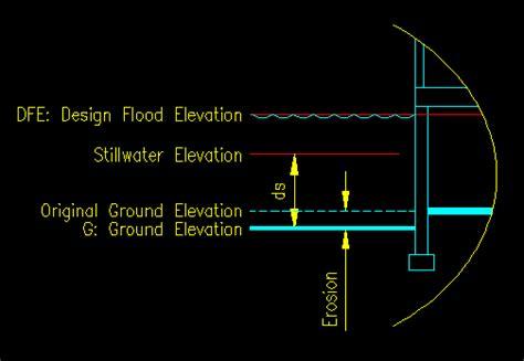 design flood definition definitions