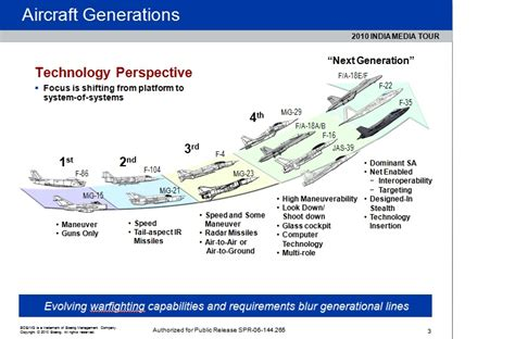 northrop starts 6th generation fighter concepts page 3