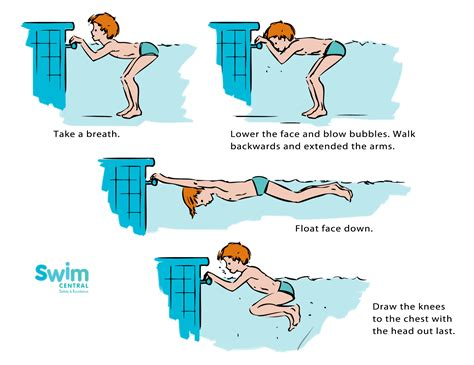 how to to swim swimming basics push and glide swimcentral