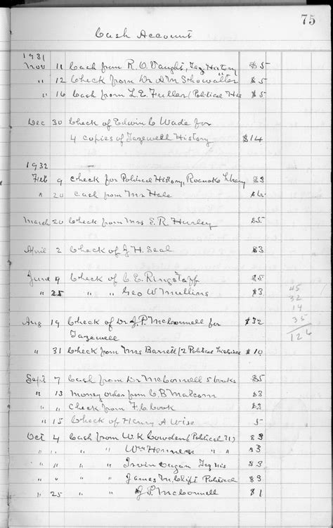 Page County Court Records History Of Tazewell County Virgina Ledger