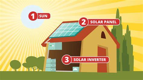 how solar panels work how do solar panels work learn how solar panels work