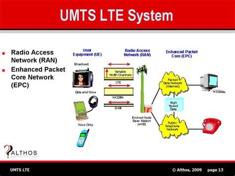 mobile network type umts umts lte