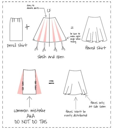 how to modify a pencil skirt pattern to make a flared