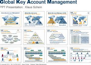 sle management accounts template key account management template txt file
