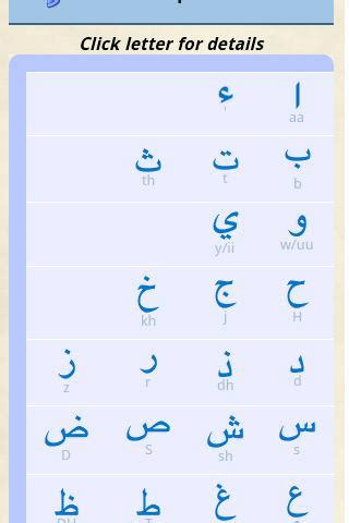 Offer Letter Meaning In Arabic Arabic Alphabet Android Apps On Play