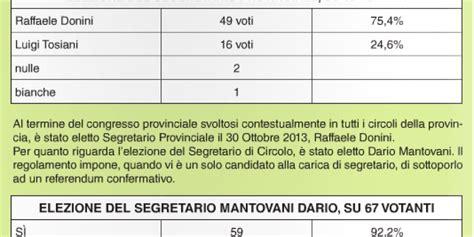 dario mantovani dario mantovani eletto segretario pd molinella