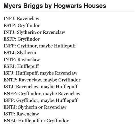 house mbti all mbti on twitter quot myers briggs by hogwarts houses http