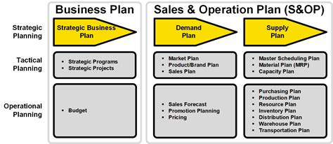 are you missing a piece of your business growth plan