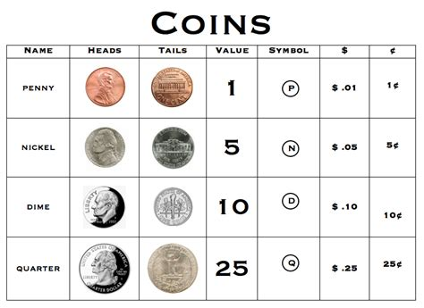 new year coin template if you give a a class