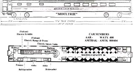 Home Floor Plan Design moultrie dining car