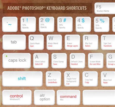 photoshop keyboard layout photoshop keyboard shortcuts wallpaper churchmag