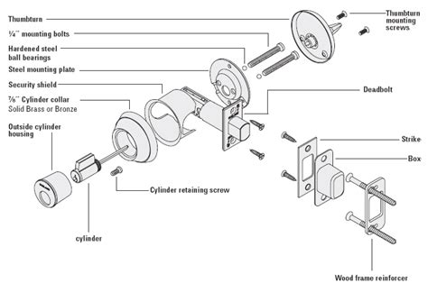 door knob diagram image gallery schlage parts