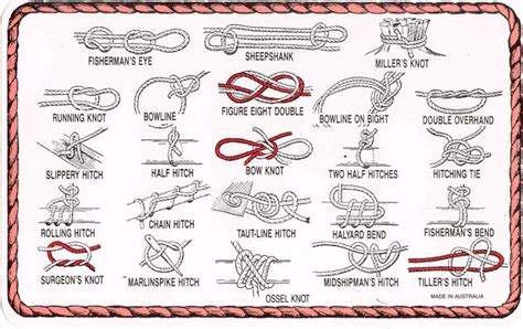 printable instructions knot tying 6 best images of scout knot tying cards printable