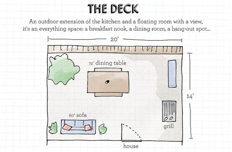 deck furniture layout a designer s guide to creating your dream outdoor space