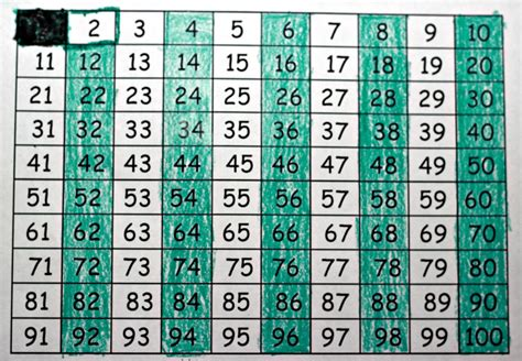 prime number chart prime number chart new calendar template site