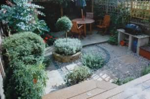 Small Garden Pond Design Ideas » Ideas Home Design