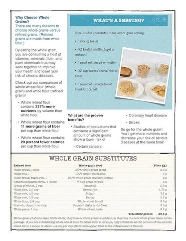 whole grains handout go for the whole grain color handout tearpad 27 00