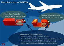 Image result for Plane crash
