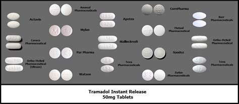 Detox From Tramadol Fast by Buy Ultram 50mg Wellness 1st
