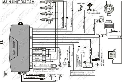 steelmate car alarm wiring diagram steelmate car alarm wiring diagram efcaviation