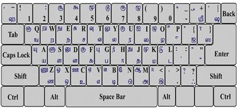 bamini keyboard layout free download tnguru tamil key board layout vanavil key board layout