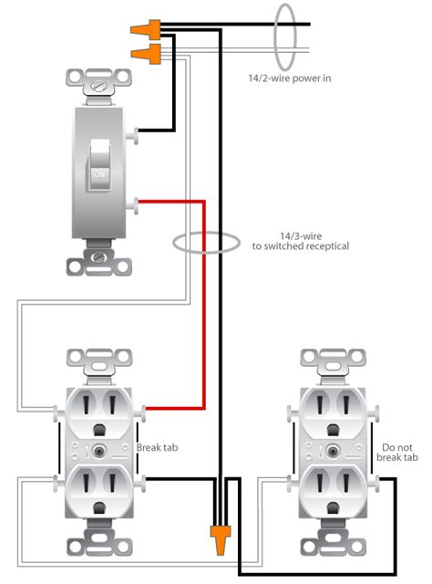 wiring an outlet wiring a switched outlet wiring diagram electrical