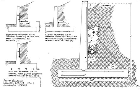 retaining wall section section emerging architect august r rulewich