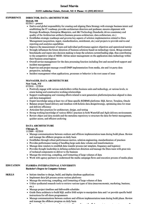 Database Architect Cover Letter by Oracle Database Architect Sle Resume Inpatient Pharmacy Technician Cover Letter