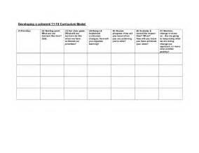 Curriculum Development Template by Curriculum Design Matrix Template