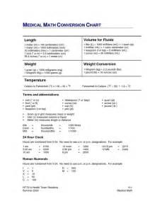 Vet Care Metric Math Conversion Chart Veterinary Medicine