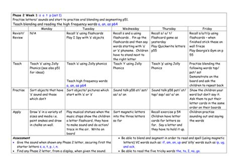 lesson plan template ks3 english weekly phonics plans phases 1 6 by shakhah teaching
