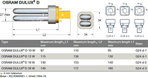 Lu Tl 36 Watt Osram osram dulux d 26w 840 g24d 3 l belgie
