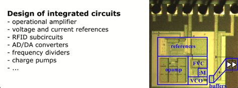 integrated circuit design research ranking for worldwide universities home ic emc lab