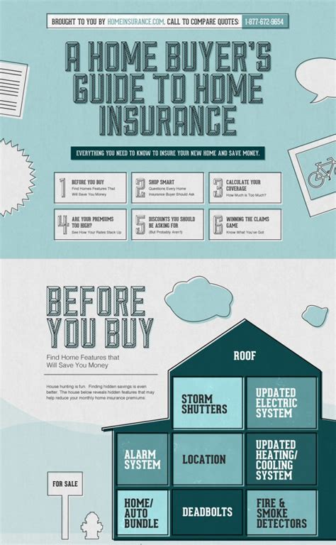 buying a house insurance home buyers guide to home insurance infographic