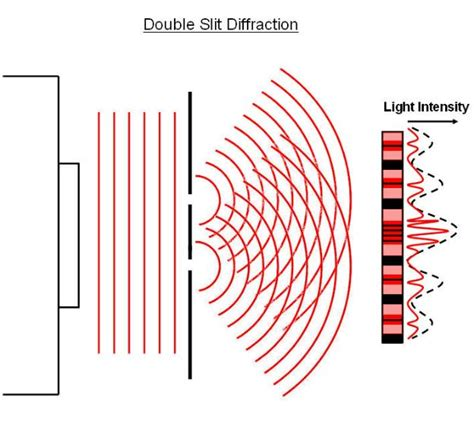 diffraction pattern for white light x ray diffraction driverlayer search engine