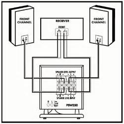 diagram ingram subwoofer speaker level input output connection