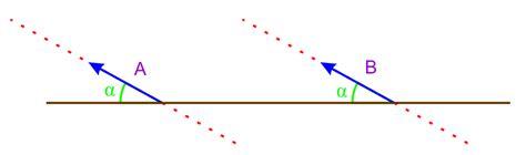como transformar imagenes a vectores el rinc 211 n de la f 205 sica vectores iguales