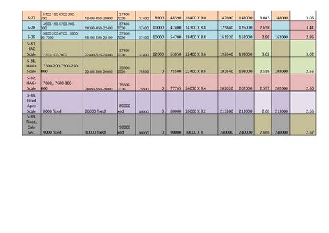 find new gs pay scale 2014 with locality pay reviews and model on social security pay schedule 2015 calendar template 2016