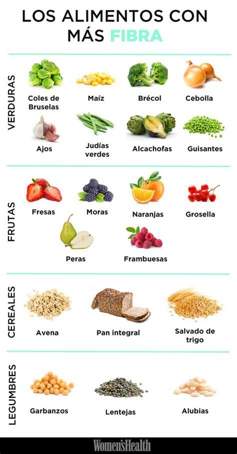 alimentos ricos en fibra para combatir el estre 241 imiento