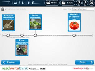 think line timeline readwritethink