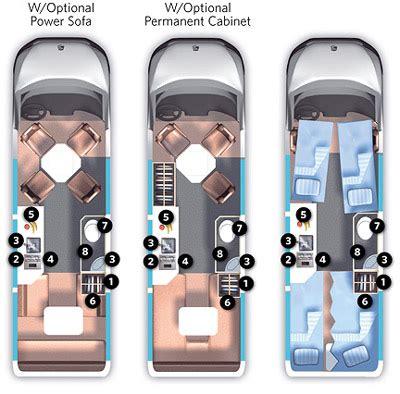 roadtrek floor plans used 22 sprinter rv for sale html autos weblog
