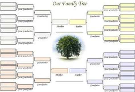 printable family tree chart 4 generations news man infidel not providing for your own family is