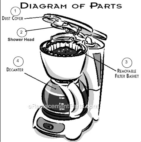 mr coffee parts diagram mr coffee tf5 parts list and diagram ereplacementparts