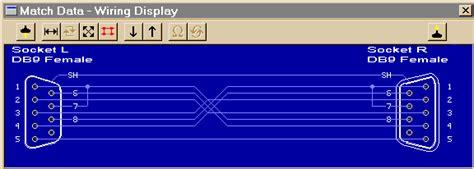 Kabel Data Set 4 In 1 konfigurasi kabel serial printer barcode zebra tips dan trik