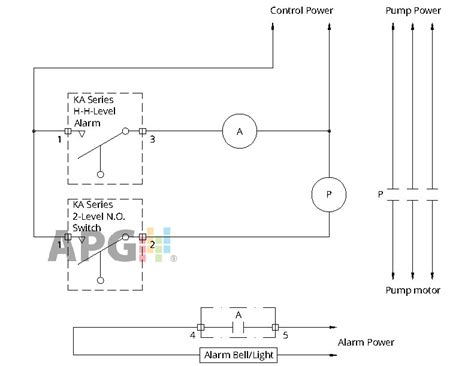 Float Switch Installation Wiring Amp Control Diagrams Apg